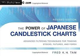 Japanese Candlestick Charting Techniques Download The Power Of Japanese Candlestick Charts Advanced Filtering