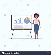 Businesswoman Presenting Financial Graph On Flip Chart
