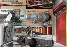 introduction to garage door springs