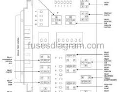 2006 chrysler town and country fuse box diagram 47 wiring diagram 2008 chrysler 300 fuse box 2006 chrysler town country fuse box 1 300x210 2006 chrysler sebring