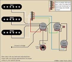 electric guitar wiring diagrams humbucker guitar strat wiring Pickup Wiring Diagrams Coil Tap Hss standard strat wiring diagram wire colors will vary between manufacturers pickup manufacturer for proper wiring of Duncan Wiring Diagrams HSS