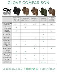 Outdoor Research Gloves Size Chart Images Gloves And