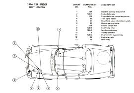 fiat spider fuse box fiat wiring diagrams