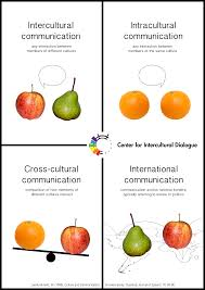 cross cultural communication center for intercultural dialogue types of cultural communication