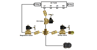 air ride valve wiring diagram air image wiring diagram air ride valve wiring air image wiring diagram on air ride valve wiring diagram