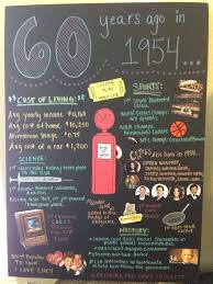 sixtieth birthday present ideas 60th birthday present ideas 7 best 60th birthday gift ideas for mom