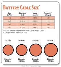 Number 6 Gauge Wire Amp Creative Wire Size Chart Wire