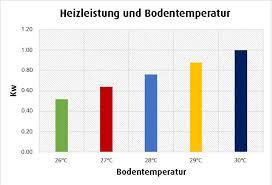 Wasserführende und elektrische systeme im vergleich inkl. Die Besten Bodenbelage Fur Eine Fussbodenheizung Warmup Deutschland