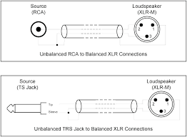 3 pin xlr wiring diagram wiring diagram mini jack to wiring diagram 3 pin mini xlr
