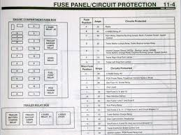 2001 ford f250 fuse panel diagram electrical wiring diagram 2001 ford f250 fuse panel diagram inspirational 96 ford bronco pcm diagram application wiring diagram