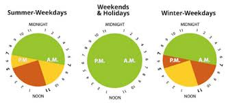 Ontario Hydro Peak Hours Chart Home Veridian Connections