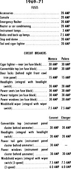 1969 dodge coronet fuel gauge does not work i grounded the 1970 dodge challenger wiring diagram at Dodge Coronet Headlight Switch Wiring Diagram