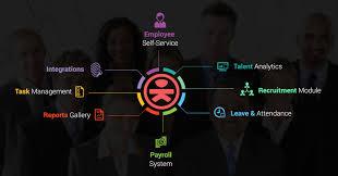 Employee Training Management Online Training Management Software Employee Training