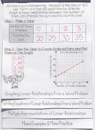 325 best 7th Grade Math images on Pinterest | 7th grade maths ...
