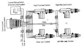 wiring diagram for car door lock wiring image central door locking wiring diagram central auto wiring diagram on wiring diagram for car door lock