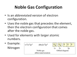 Electron Configuration and Orbital Diagrams - ppt video online ...