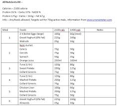 2100 Calorie Diet Chart How Eat All Vitamin Minerals In A Day Of Eating Ben