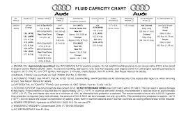 Audi B5 S4 Fluid Capacity Chart My Audi S4