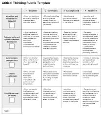 Downloads  Problem Solving and Critical Thinking Rubric     ResearchGate
