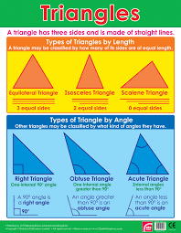 Triangle Types Chart Triangles Maths Wall Charts
