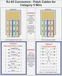 ethernet cable wiring diagram rj45 of ethernet plug wiring diagram wiring diagram for rj45 to rj11 ethernet cable wiring diagram rj45 of ethernet plug wiring diagram in network wiring diagram