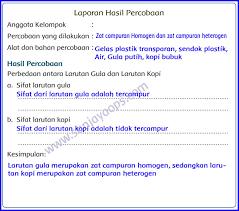 Aktivitas pemasok yang mempengaruhi produksi e. Kunci Jawaban Buku Siswa Tema 9 Kelas 5 Halaman 59 60 63 65 Sanjayaops