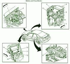 fuse box cadillac cts 2006 wiring diagram for you • 2005 cadillac cts fuse box location easy wiring diagrams rh 89 superpole exhausts de 2007 cadillac escalade fuse box buick rendezvous fuse box location