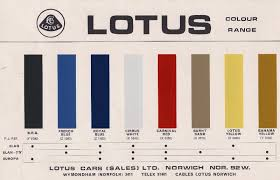 Lotus Europa Paint Codes