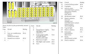 opel zafira fuse box diagram wiring diagrams forbiddendoctor org 855e Bpm10 Wiring Diagram vectra b wiring diagram wiring diagram opel zafira fuse box diagram vauxhall astra g stereo wiring Basic Electrical Wiring Diagrams