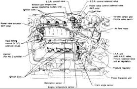2001 nissan frontier wiring diagram 2001 image 2001 nissan maxima wiring diagram wiring diagram on 2001 nissan frontier wiring diagram