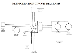 simple wiring diagram of fridge images furnace fan relay wiring wiring diagram in addition yamaha v star 650 on narco