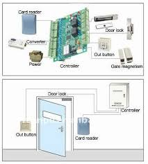 ip access control wiring diagram get image about wiring diagram tcp ip magnetic lock tcp ip magnetic lock suppliers and ip access control wiring diagram get image about wiring diagram