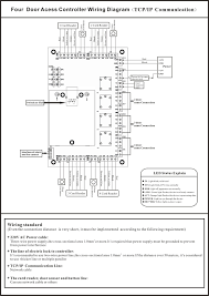 card access system wiring diagram facbooik com Access Control Card Reader Wiring Diagram card access wiring diagram on card images free download wiring DTN Card Reader Wiring-Diagram