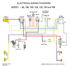 cub cadet electrical diagram wiring diagram host cub cadet wiring diagram wiring diagram cub cadet 149 wiring diagram cub cadet electrical diagram