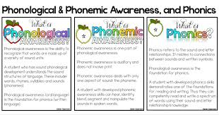 Phonemic Awareness Assessments And Interventions Clever