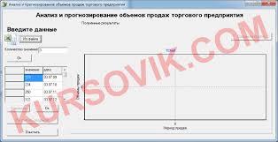 Регрессионный анализ и прогнозирование объемов продаж торгового  Курсовая работа delphi