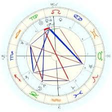 Serena Williams Birth Chart Ohanian Alexis Jr Astro Databank