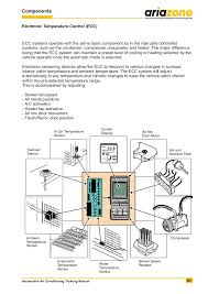 car air conditioning system wiring diagram car automotive air conditioning training manual on car air conditioning system wiring diagram