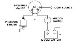 nitrous oil pressure gauge wiring diagram wiring diagram prosport oil pressure gauge wiring diagram jodebal