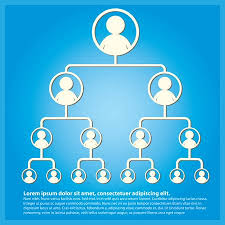 Mlm Hierarchy Chart Multi Level Marketing Stock Photos And Images 123rf