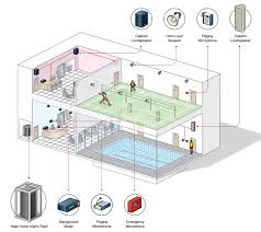 gent fire alarm system wiring diagram gent image public address and voice fire alarm systems pa fire alarm system on gent fire alarm system