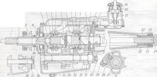 Реферат Коробка передач автомобиля ГАЗ com Банк  Коробка передач автомобиля ГАЗ 3110