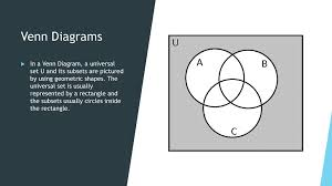 Venn Diagram Of Geometric Shapes Venn Diagrams And Partitions Ppt Download