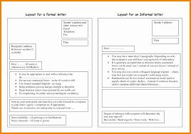 Business Letter Format Australia Post Copy Best S Of Sample ...
