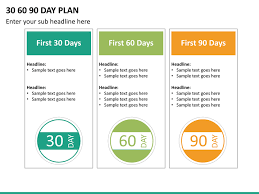 30 60 90 Day Action Plan Template 30 60 90 Day Plan Template Reshinter Design