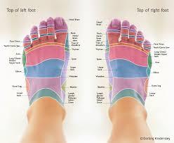 Reflexology Chart Top Of Foot Reflexology Foot Maps To Maximise Your Massage Foot