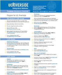 Sample College Checklist Enchanting Freshman Apply University Of California Riverside