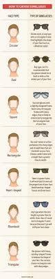 Guide To Sunglasses Malefashionadvice