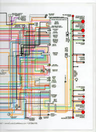 if you ever find yourself owning a 1981 trans am 1980 Firebird Wiring Diagram if you ever find yourself owning a 1981 trans am 1980 firebird wiring diagram