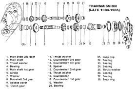 Twin Cam Engine Diagram Free Download • Oasis-dl.co